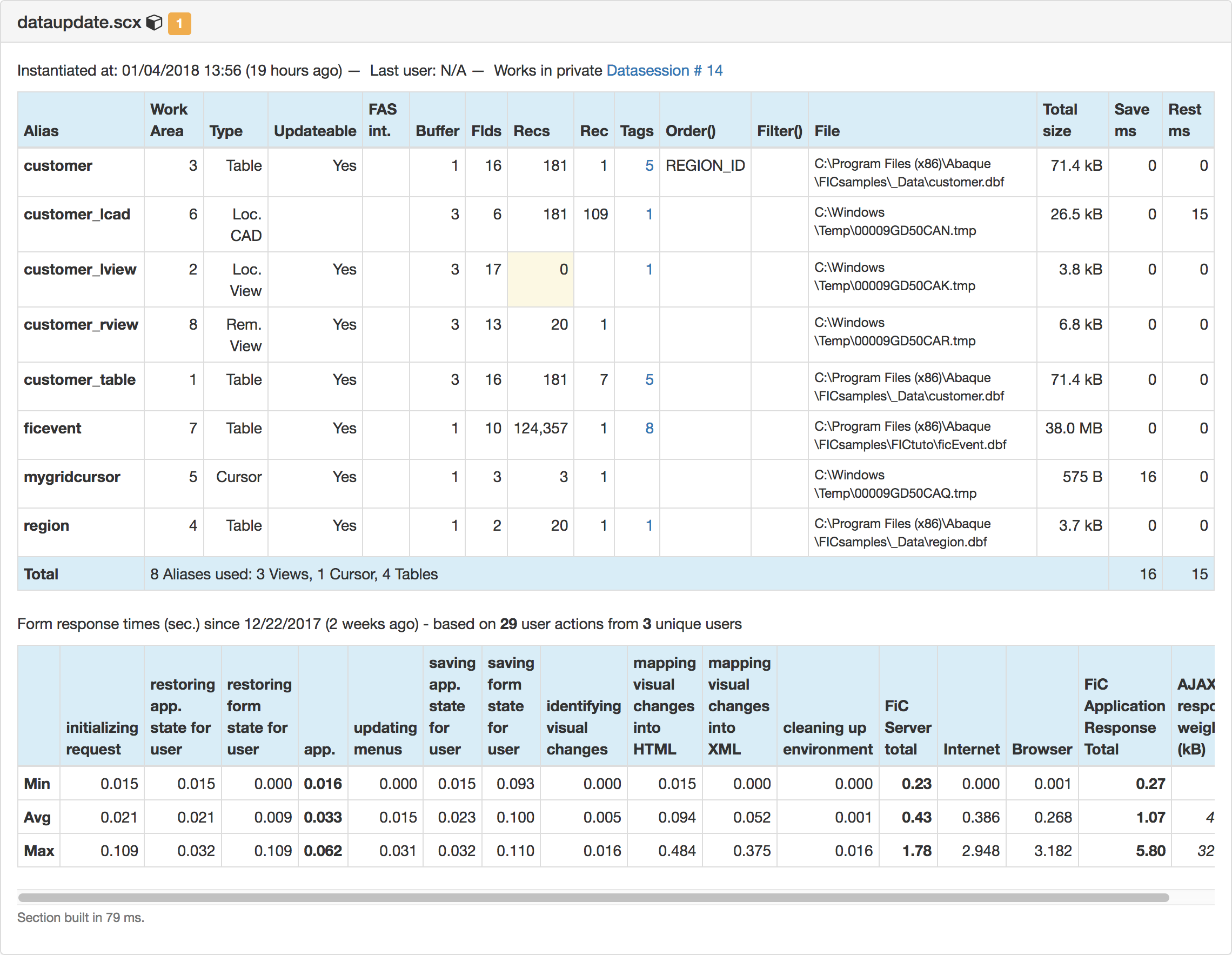 FoxInCloud Web Application Dashboard: Monitoring Forms